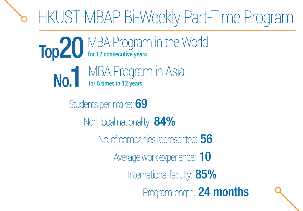 Home - MBA for Professionals Bi-Weekly Part-Time Program